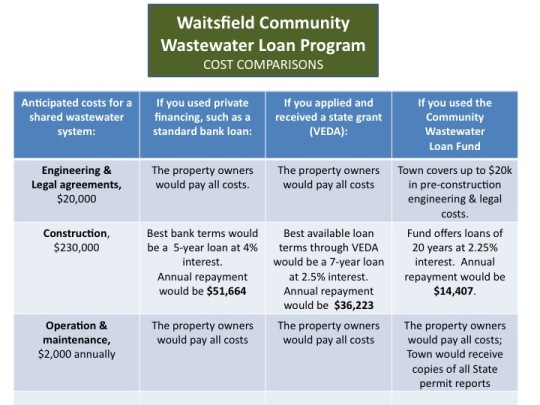 cost_comparisons_feb2012_med